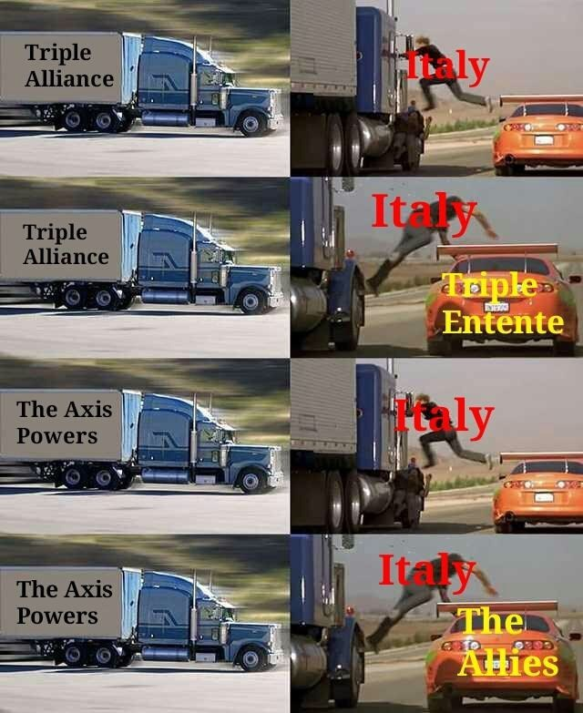 Motor vehicle - ly Triple Alliance Italy Triple Alliance taple Entente aly The Axis Powers It ay The AHies The Axis Powers
