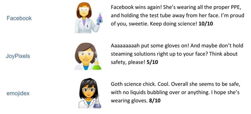 Text - Facebook wins again! She's wearing all the proper PPE, and holding the test tube away from her face. I'm proud Facebook of you, sweetie. Keep doing science! 10/10 Aaaaaaaaah put some gloves on! And maybe don't hold steaming solutions right up to your face? Think about JoyPixels safety, please! 5/10 Goth science chick. Cool. Overall she seems to be safe, with no liquids bubbling over or anything. I hope she's emojidex wearing gloves. 8/10