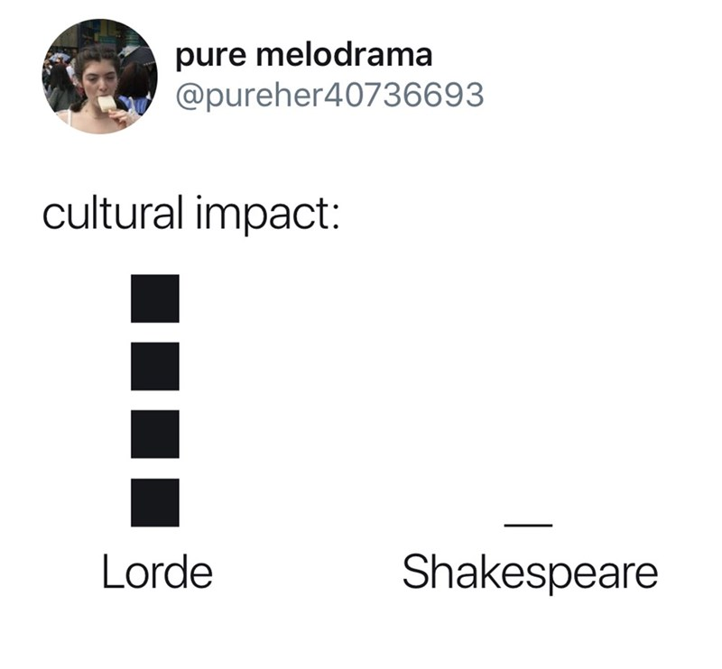 Text - pure melodrama @pureher40736693 cultural impact: Lorde Shakespeare