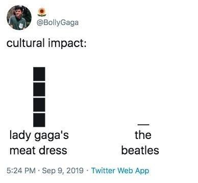 Text - @BollyGaga cultural impact: lady gaga's the meat dress beatles 5:24 PM Sep 9, 2019 Twitter Web App