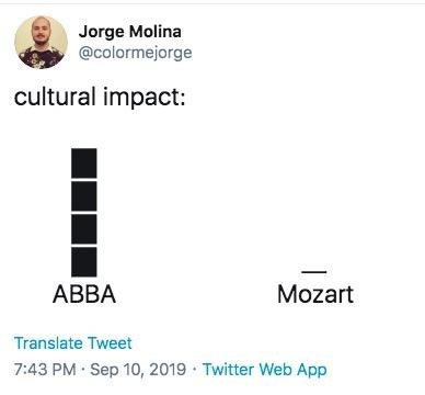 Text - Jorge Molina @colormejorge cultural impact: АВBА Mozart Translate Tweet Twitter Web App 7:43 PM Sep 10, 2019