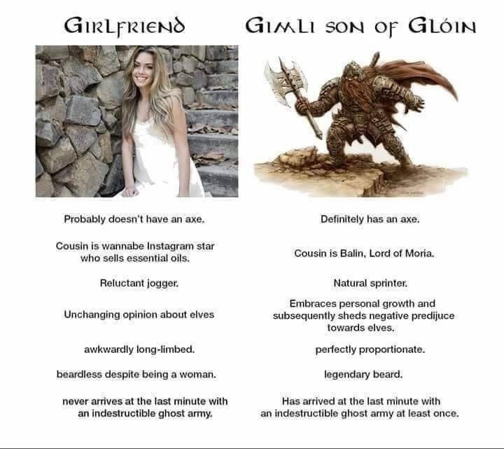 Organism - GIMLI SON GIRLFRIEND oF GLOIN Probably doesn't have an axe. Definitely has an axe. Cousin is wannabe Instagram star Cousin is Balin, Lord of Moria who sells essential oils. Reluctant jogger. Natural sprinter. Embraces personal growth and subsequently sheds negative predijuce towards elves. Unchanging opinion about elves awkwardly long-limbed. perfectly proportionate. legendary beard. beardless despite being a woman. never arrives at the last minute with Has arrived at the last minute