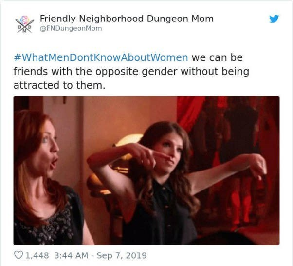 Text - Friendly Neighborhood Dungeon Mom @FNDungeonMom #WhatMenDontKnowAboutWomen we can be friends with the opposite gender without being attracted to them. 1,448 3:44 AM Sep 7, 2019