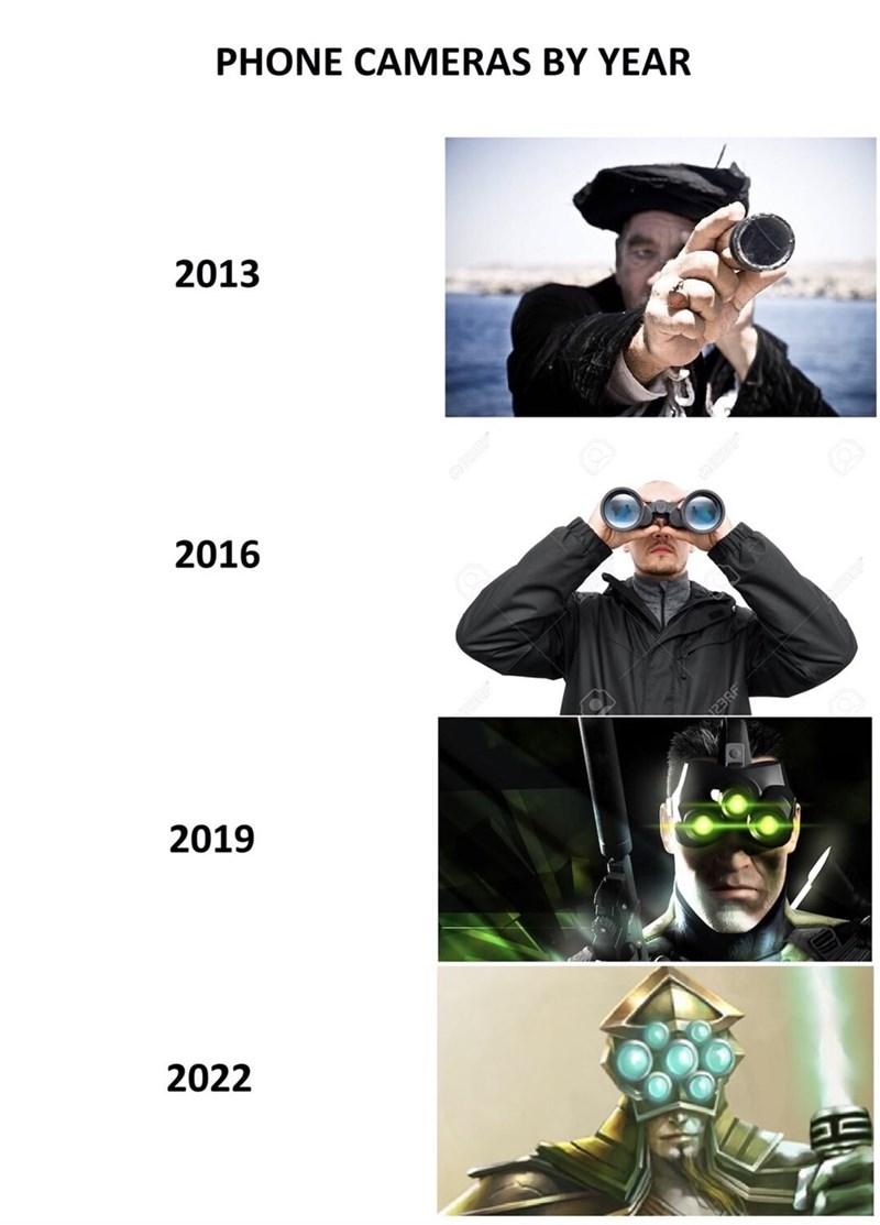 Cartoon - PHONE CAMERAS BY YEAR 2013 2016 2019 2022 23RF