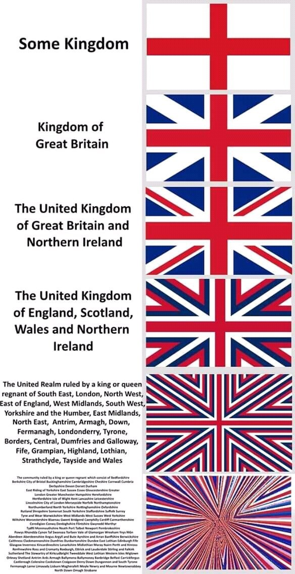 Text - Some Kingdom Kingdom of Great Britain The United Kingdom of Great Britain and Northern Ireland The United Kingdom of England, Scotland, Wales and Northern Ireland The United Realm ruled by a king or queen regnant of South East, London, North West, East of England, West Midlands, South West, Yorkshire and the Humber, East Midlands, North East,Antrim, Armagh, Down, Fermanagh, Londonderry, Tyrone, Borders, Central, Dumfries and Galloway, Fife, Grampian, Highland, Lothian, Strathclyde, Taysid