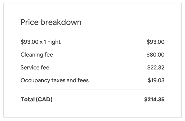 Text - Price breakdown $93.00 x 1 night $93.00 $80.00 Cleaning fee $22.32 Service fee $19.03 Occupancy taxes and fees Total (CAD) $214.35