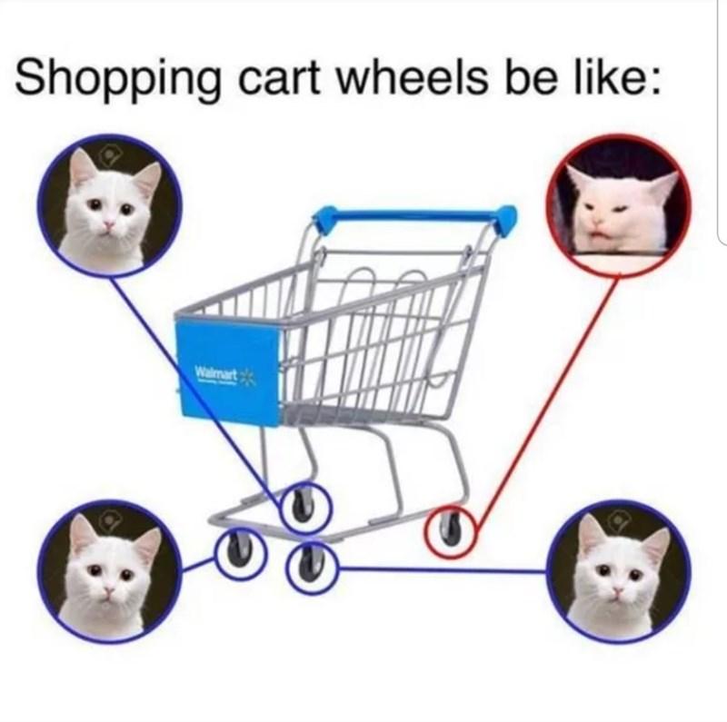 Product - Shopping cart wheels be like: Walmart