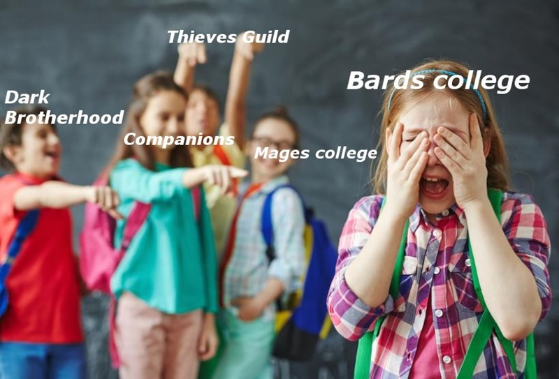 People - Thieves Guild Bards college Dark Brotherhood CompanionsMages college