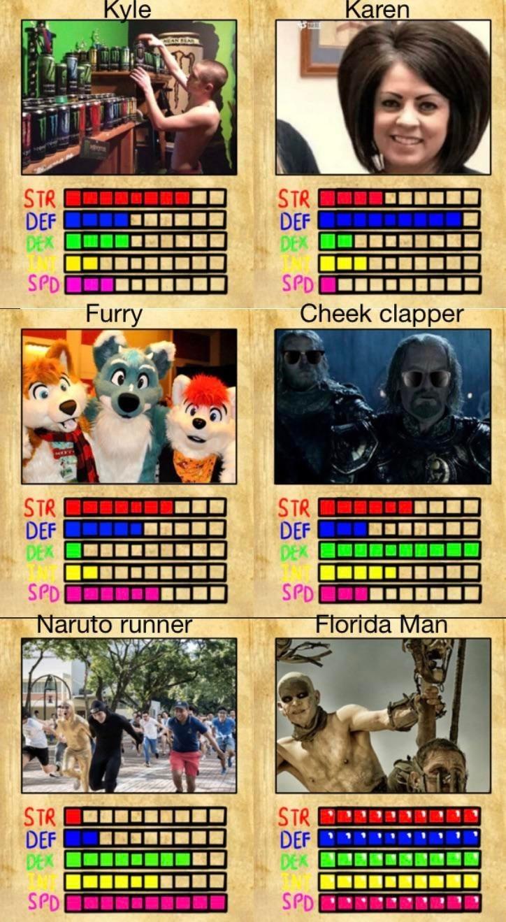 Games - Kyle Karen WAN STR DEF DEX STR DEF DEX SPD Cheek clapper SPD Furry STR DEF DEX STR DEF DEX SPD SPD Florida Man Naruto runner STR DEF DEX STR DEF DEX 1