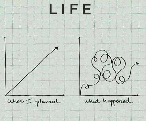 Text - LIFE what T planmed heppened wnat