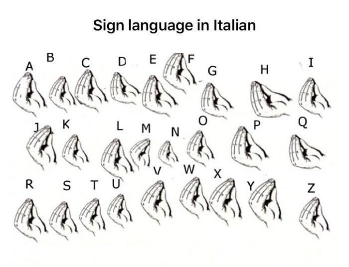 Text - Sign language in Italian Е В A I D С Н Q. о L M N P K Y R STU Z
