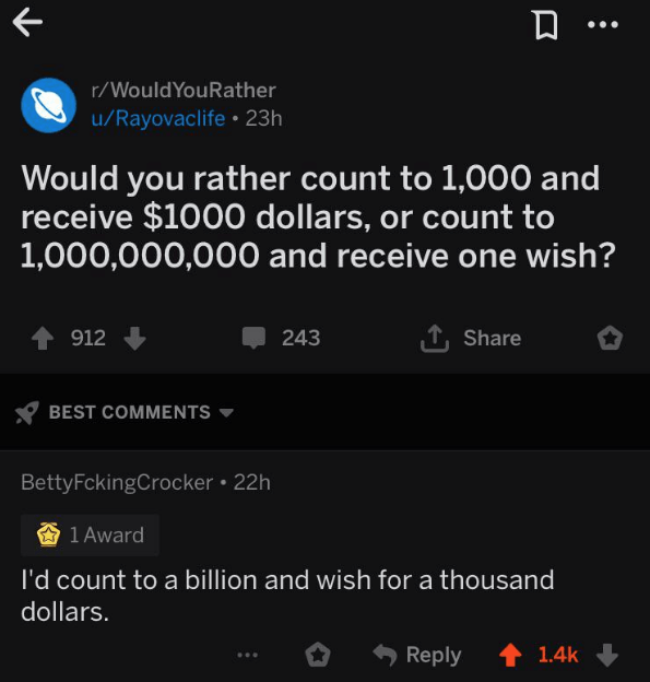 Text - r/WouldYouRather u/Rayovaclife 23h Would you rather count to 1,000 and receive $1000 dollars, or count to 1,000,000,000 and receive one wish? 1Share t912 243 BEST COMMENTS BettyFckingCrocker 22h 1 Award I'd count to a billion and wish for a thousand dollars. t 1.4k Reply