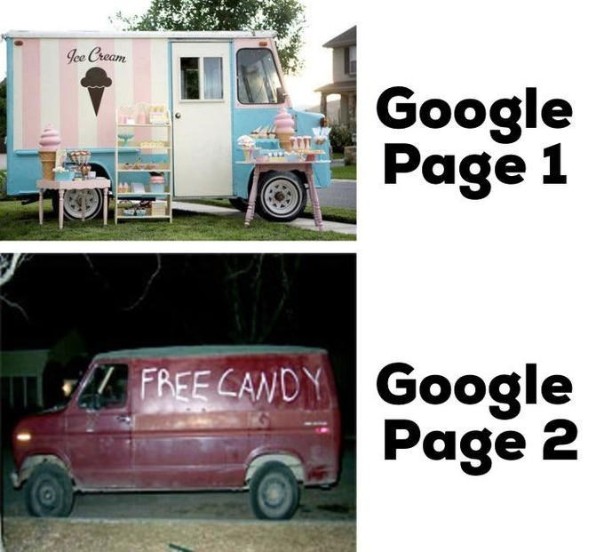 Car - Ice Cream Google Page 1 FAEE CANDYGoogle Page 2
