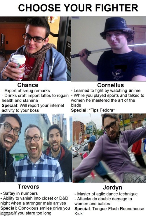 Photography - CHOOSE YOUR FIGHTER Cornelius -Learned to fight by watching anime While you played sports and talked to women he mastered the art of the Chance - Expert of smug remarks - Drinks craft import lattes to regain health and stamina Special: Will report your internet activity to your boss blade Special: Tips Fedora Trevors Jordyn - Master of agile dance technique -Attacks do double damage to - Saftey in numbers - Ability to vanish into closet or D&D night when a stronger male arrives Spe