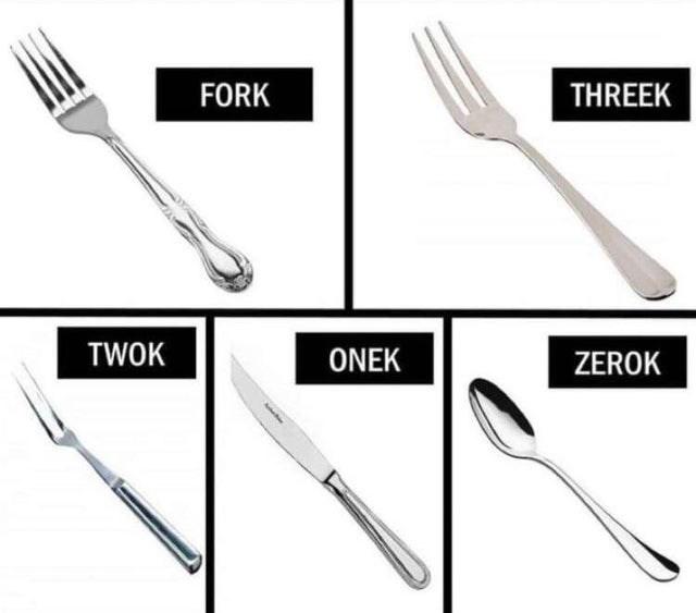 Cutlery - FORK THREEK TWOK ONEK ZEROK