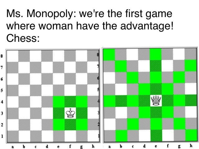 Green - Ms. Monopoly: we're the first game where woman have the advantage! Chess: 2 1 def b f C