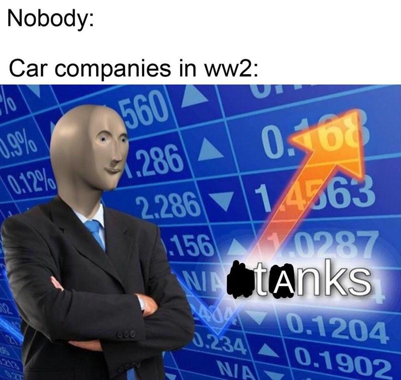 Font - Nobody: Car companies in ww2: 9% 560 1286 0168 ΟΑ2ΡΑ 2.286 14563 \156 0287 W LANKS 0.12% 2 0.1204 0.234 0.1902 213 027 NA