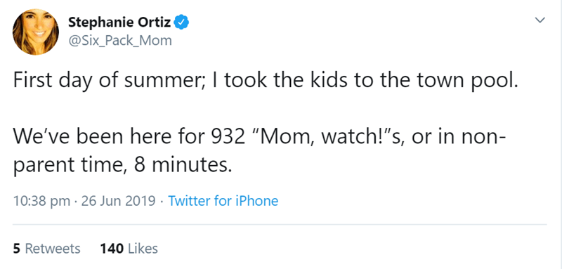 "Text - Stephanie Ortiz @Six_Pack_Mom First day of summer, I took the kids to the town pool. We've been here for 932 ""Mom, watch!""s, or in parent time, 8 minutes. 10:38 pm 26 Jun 2019 Twitter for iPhone 140 Likes 5 Retweets"