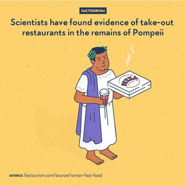 Text - FACTOURISM Scientists have found evidence of take-out restaurants in the remains of Pompeii ZA SOURCE: factourism.com/source/roman-fast-food