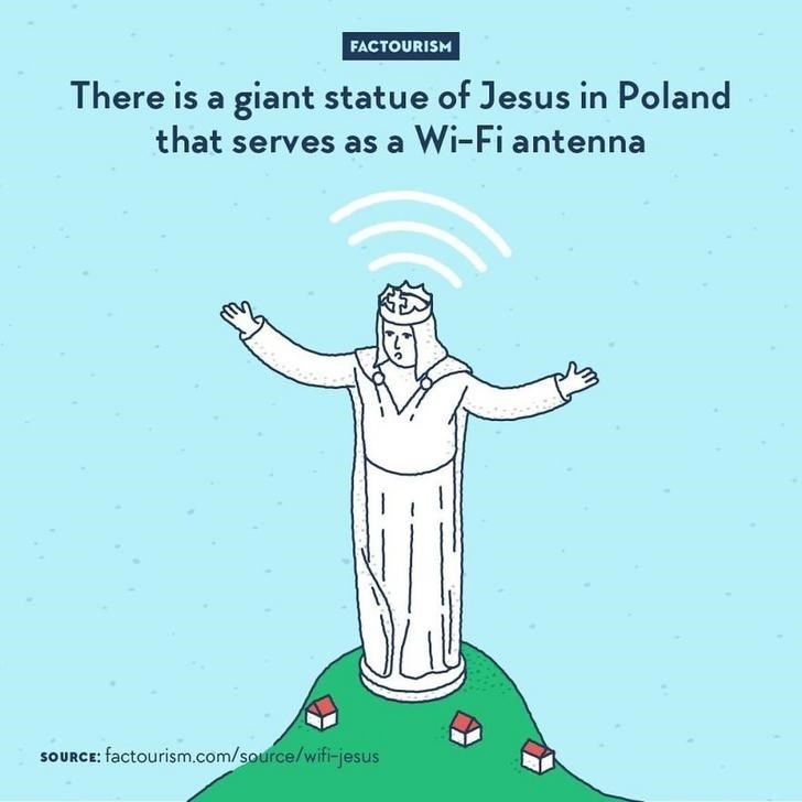 Text - FACTOURISM There is a giant statue of Jesus in Poland that serves as a Wi-Fi antenna SOURCE: factourism.com/source/wifi-jesus
