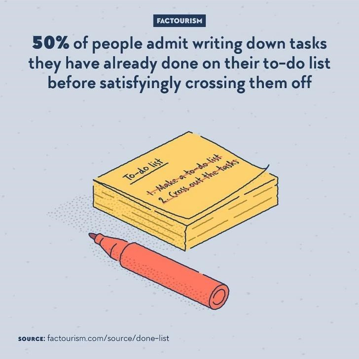 Text - 50% of people admit writing down tasks they have already done on their to-do list before satisfyingly crossing them off FACTOURISM Mose-০০-d০ 2CRass Out thetasks To-do list SOURCE: factourism.com/source/done-list