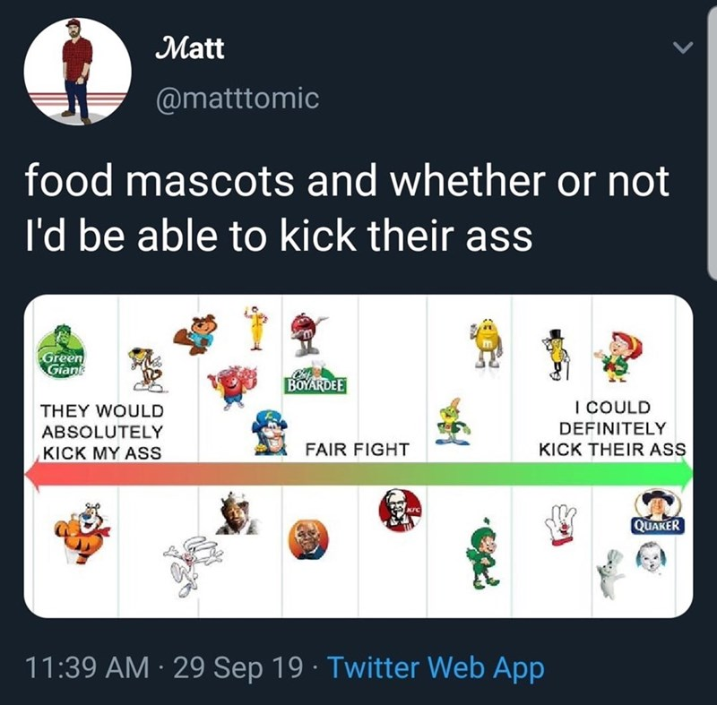 Text - Matt @matttomic food mascots and whether or not I'd be able to kick their ass Green Giani BOYARDEE I COULD THEY WOULD DEFINITELY ABSOLUTELY KICK THEIR ASS FAIR FIGHT KICK MY ASS QUAKER 11:39 AM 29 Sep 19 Twitter Web App