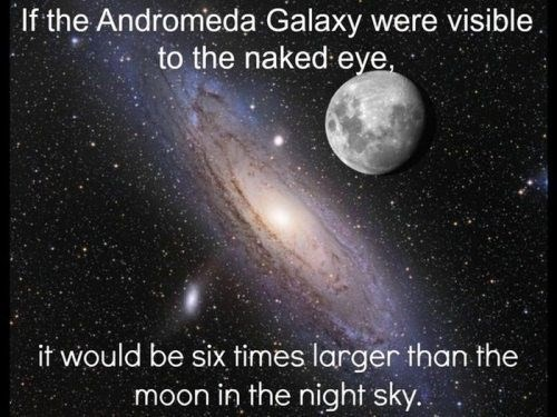 Astronomy - If the Andromeda Galaxy were visible. to the naked eye it would be six times larger than the moon in the night sky.