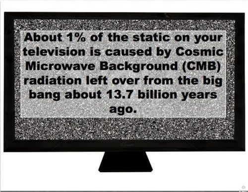 Text - About 1% of the static on your television is caused by Cosmic Microwave Background (CMB) radiation left over from the big bang about 13.7 billion years ago.
