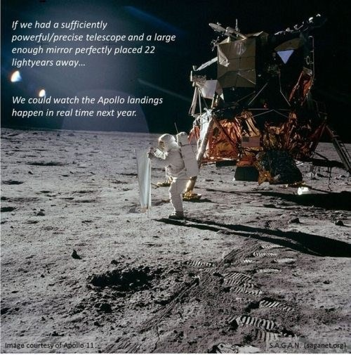 Astronaut - If we had a sufficiently powerful/precise telescope and a large enough mirror perfectly placed 22 lightyears away... We could watch the Apollo landings happen in real time next year. S.A.GAN Saganet.org Image courtesy of Apollo 11: