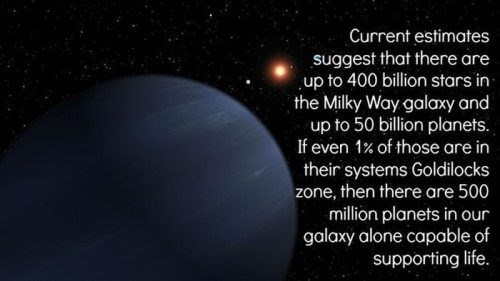 Planet - Current estimates suggest that there are up to 400 billion stars in the Milky Way galaxy and up to 50 billion planets. If even 1% of those are in their systems Goldilocks zone, then there are 500 milion planets in our galaxy alone capable of supporting life.