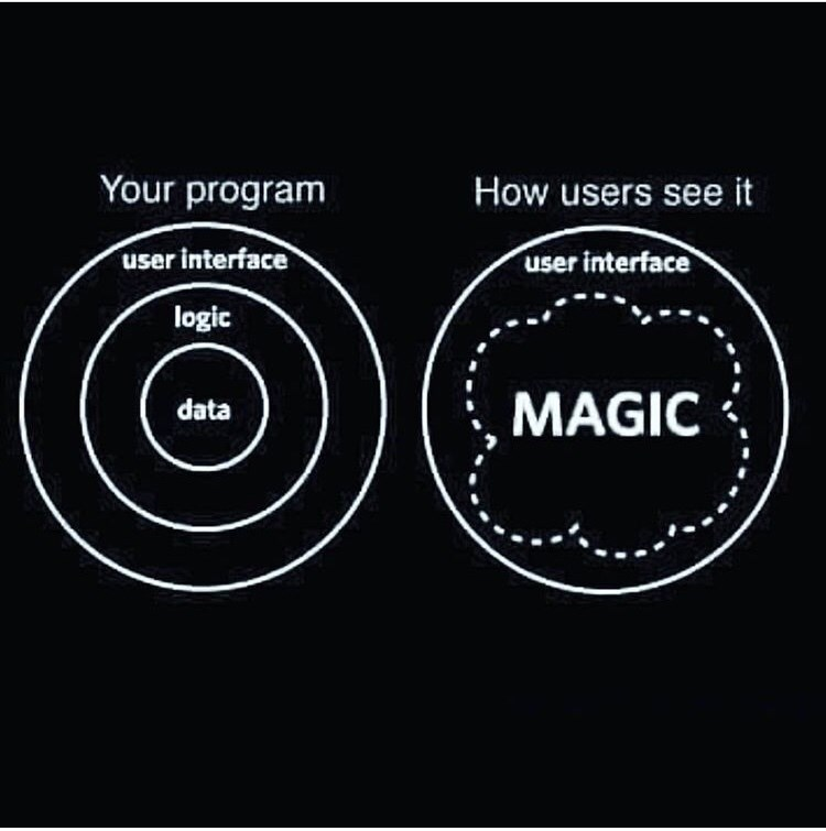 Font - How users see it Your program user interface user interface logic MAGIC data