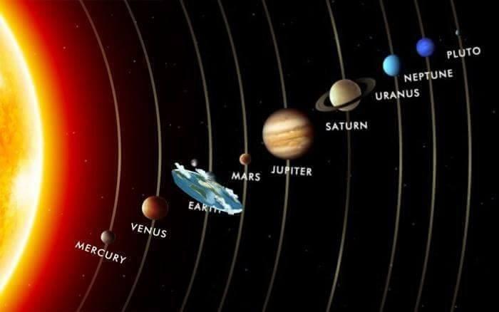 Planet - PLUTO NEPTUNE URANUS SATURN MARS JUPITER EART VENUS MERCURY