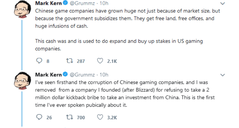 Text - Mark Kern @Grummz 10h Chinese game companies have grown huge not just because of market size, but because the government subsidizes them. They get free land, free offices, and huge infusions of cash. This cash was and is used to do expand and buy up stakes in US gaming companies. t 287 2.1K 8 @Grummz 10h Mark Kern I've seen firsthand the corruption of Chinese gaming companies, and I was removed from a company I founded (after Blizzard) for refusing to take a 2 million dollar kickback brib