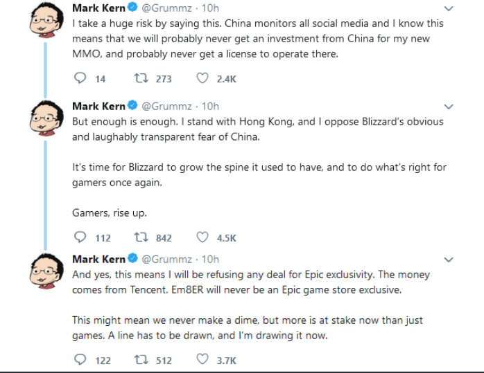 Text - Mark Kern @Grummz 10h I take a huge risk by saying this. China monitors all social media and I know this means that we will probably never get an investment from China for my new MMO, and probably never get a license to operate there. t 273 14 2.4K @Grummz 10h Mark Kern But enough is enough. I stand with Hong Kong, and I oppose Blizzard's obvious and laughably transparent fear of China. It's time for Blizzard to grow the spine it used to have, and to do what's right for gamers once again.