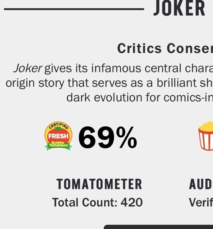 Text - JOKER Critics Conser Joker gives its infamous central chara origin story that serves as a brilliant sh dark evolution for comics-in ERTIFIED 69% FRESH Rotten Tomatees ТОМАТОМЕТЕR AUD Total Count: 420 Verif
