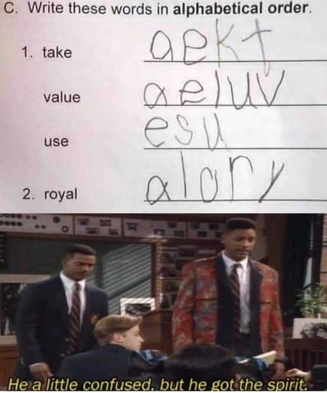 Text - C. Write these words in alphabetical order. Opkt Qeluv esiu alory 1. take value use 2. royal He a little confused, but he got the spirit.