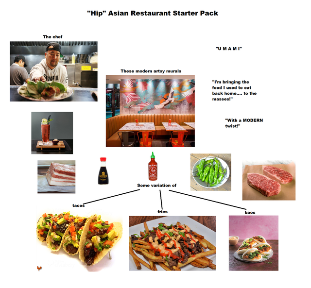 """Food group - """"Hip"""" Asian Restaurant Starter Pack The chef """"UMAMI"""" These modern artsy murals """"I'm bringing the food I used to eat back home.. masses! to the """"With a MODERN twist! Some variation of tacos fries"""