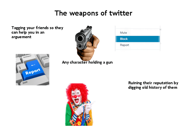 Text - The weapons of twitter Tagging your friends so they can help you in an arguement Mute Block Report Any character holding a gun Report Shit Ruining their reputation by digging old history of them