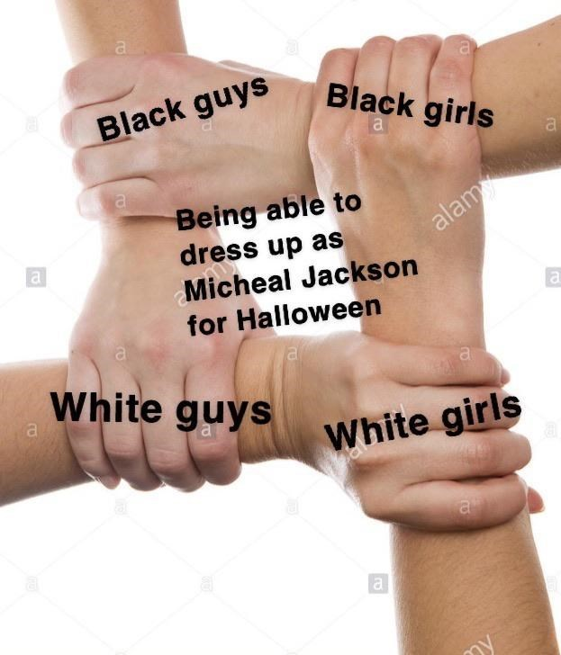 Funny meme about how both white people and black people can't dress up as Michael Jackson for Halloween