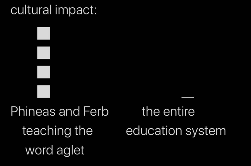 Text - cultural impact: Phineas and Ferb the entire teaching the word aglet education system