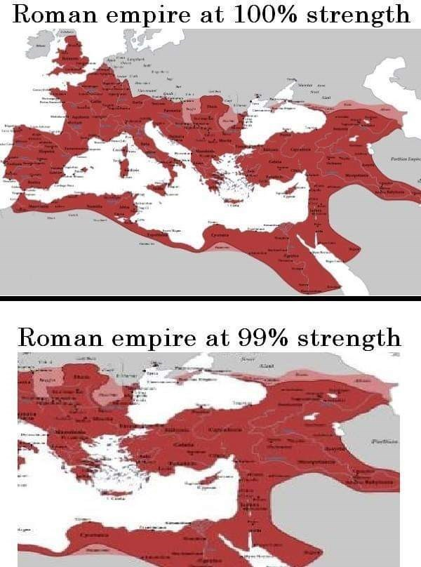 Red - Roman empire at 100% strength e then Prthice Fp Roman empire at 99% strength Pt