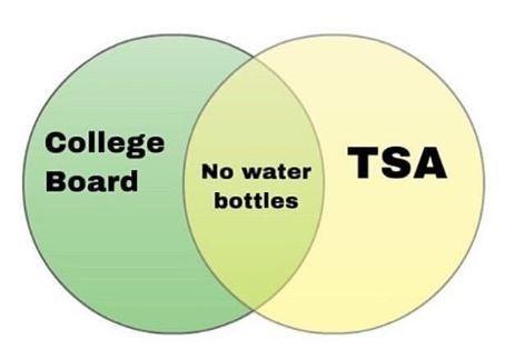 Green - College TSA No water Board bottles