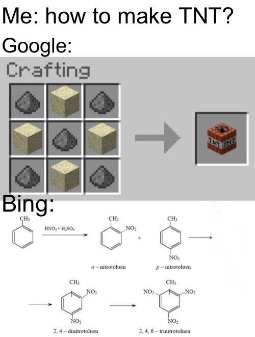 Text - Me: how to make TNT? Google: Crafting THE Bing: CH CH CH NO: HNO,+HSO No o-nitrotoluen p-nitrotoluen CH CHI NO2 NO: NO NO 2, 4,6-trinitrotoluen 2, 4-dinitrotoluen