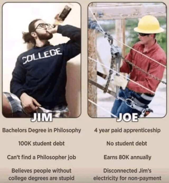Shoulder - COLLECE JOE JIM Bachelors Degree in Philosophy 4 year paid apprenticeship 100K student debt No student debt Can't find a Philosopher job Earns 80K annually Believes people without college degrees are stupid Disconnected Jim's electricity for non-payment