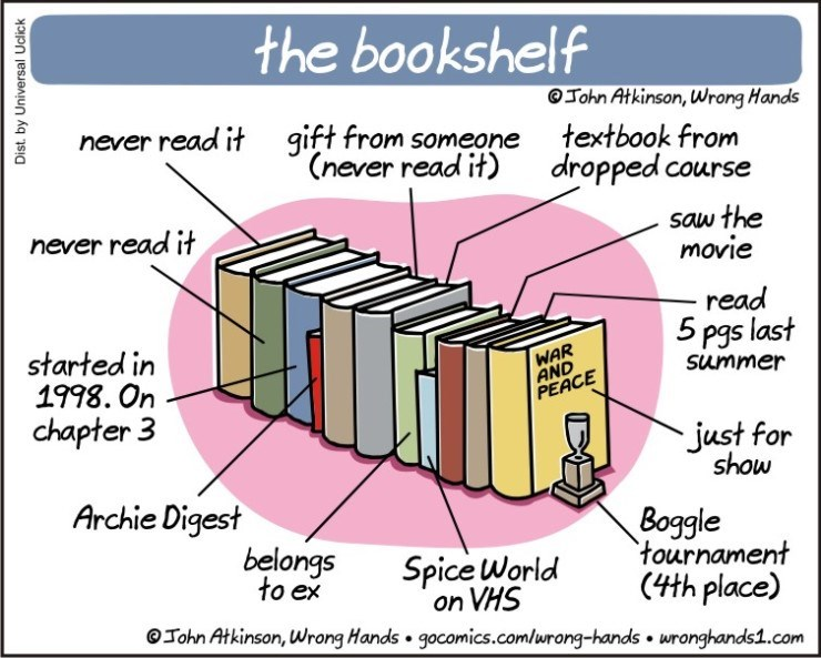 Diagram - the bookshelf John Atkinson, Wrong Hands never read it gift from someone (never read it) textbook from dropped course saw the movie never read it read 5 pgs last started in 1998. On chapter 3 WAR AND PEACE Summer just for show Archie Digest Boggle tournament (4th place) John Atkinson, Wrong Hands gocomics.com/wrong-hands wronghands1.com belongs to ex Spice World on VHS Dist. by Universal Uclick