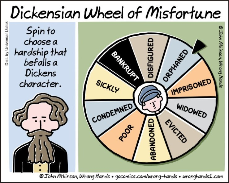 Text - Dickensian Wheel of Misfortune Spin to choose a hardship that befalls a Dickens character. SICKLY IMPRISONED WIDOWED CONDEMNED Tohn Atkinson, Wrong Hands gocomics.com/wrong-hands wronghands1.com Dist. by Universal Uclick BANKRUPT DISFIGURED ORPHANED OTohn Atkinson, Wrong Hands POOR EVICTED ABANDONED