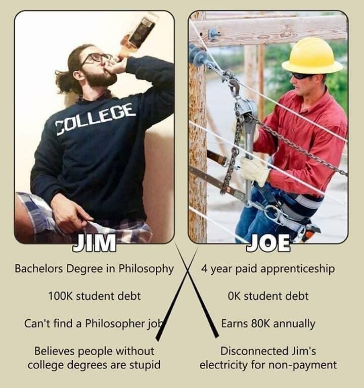 Photo caption - COLLEGE JIM JOE Bachelors Degree in Philosophy 4 year paid apprenticeship 100K student debt OK student debt Can't find a Philosopher job Earns 80K annually Believes people without college degrees are stupid Disconnected Jim's electricity for non-payment