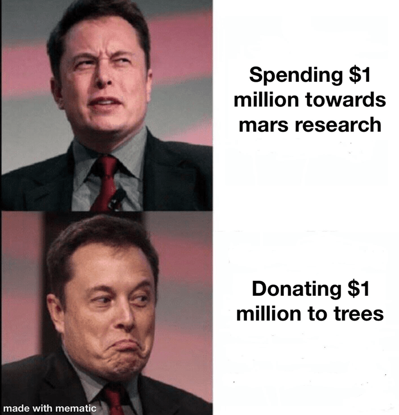 Forehead - Spending $1 million towards mars research Donating $1 million to trees made with mematic