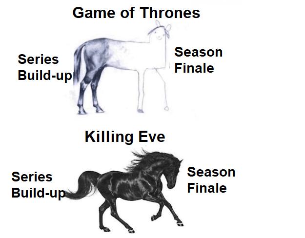 Horse - Game of Thrones Season Series Finale Build-up Killing Eve Season Series Finale Build-up