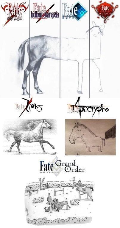 Line art - Fate balbereta 9st Encor slay pight ETRE 7 a mpserycle Fate o Fate Grand Order フェイト/タンドオーー